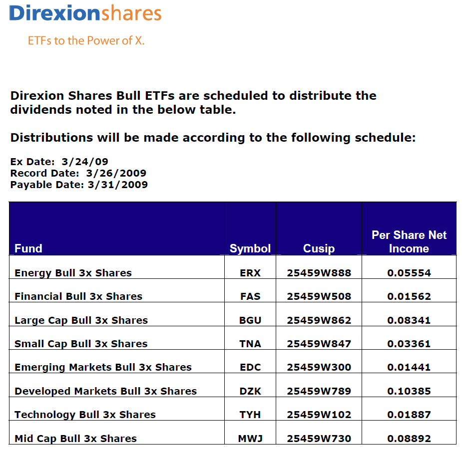 Ex-Div Reminder for West Pharmaceutical Services