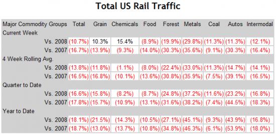 rail-traffic-sept19
