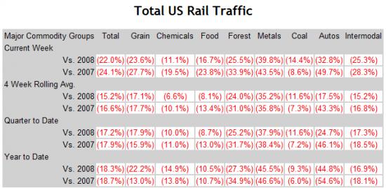 us_rail_traffic
