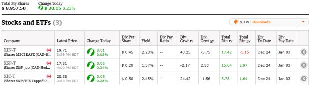 20130311-ishares-lazy-portfolio-distributions
