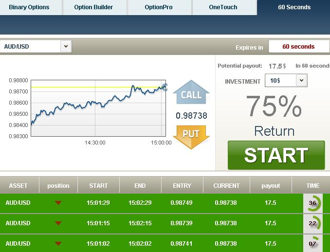 Edge binary options