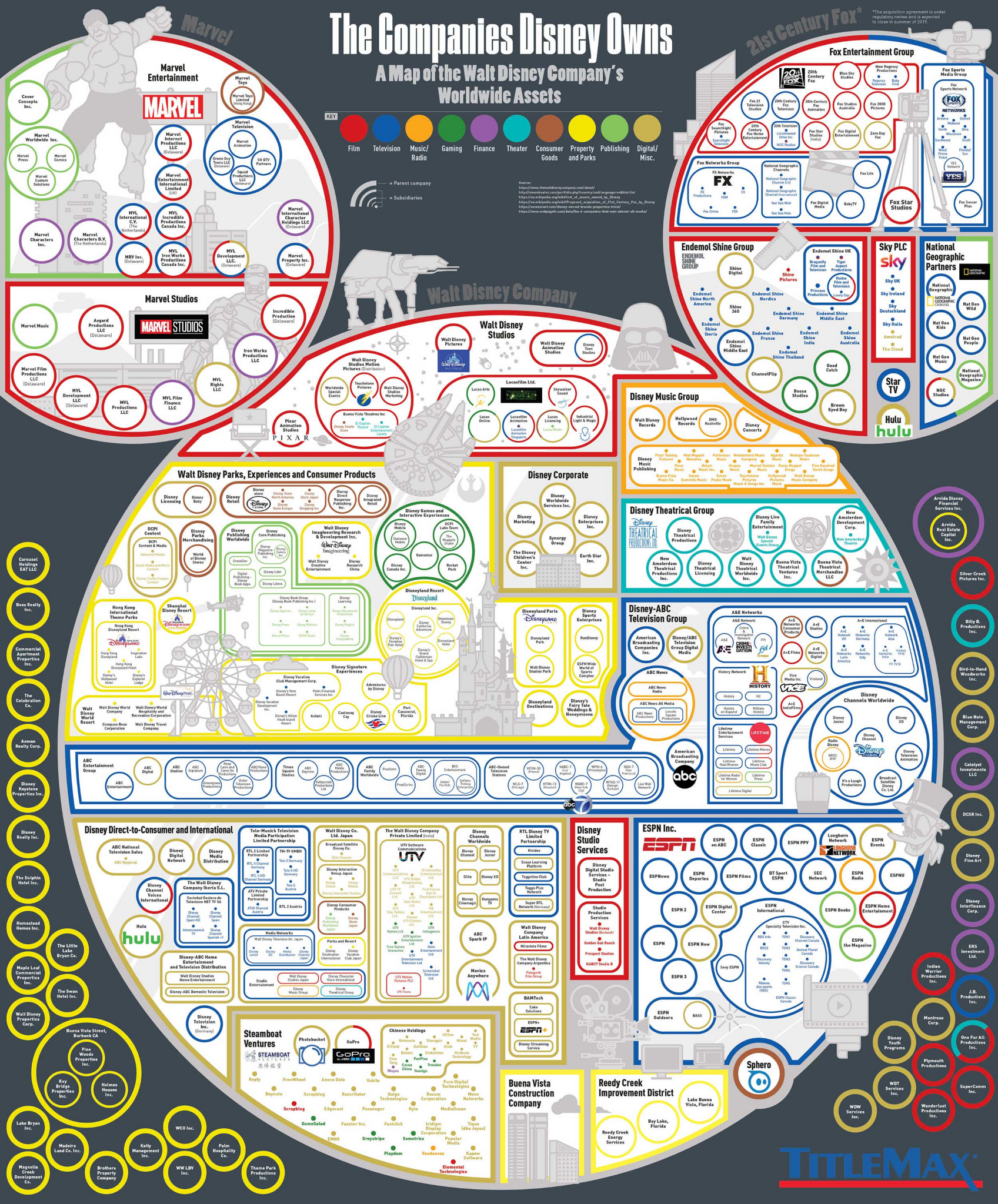 Companies Owned by Disney